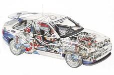 RS WRC (1995)