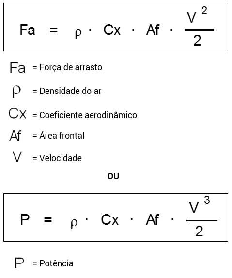 Formulas de aerodinamica