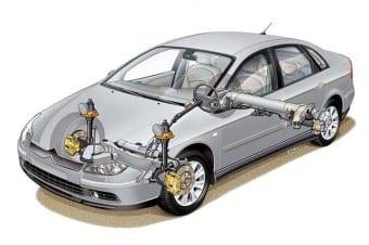 Símbolo de Citroën por décadas, a suspensão hidropneumática (aqui mostrada no C5) também se foi